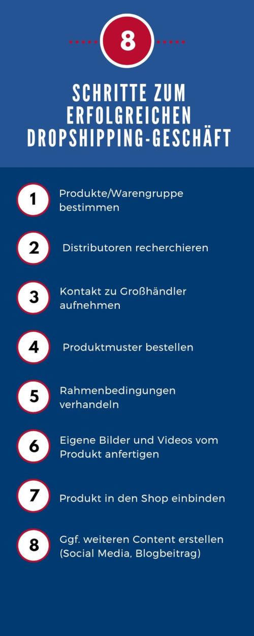 8 Schritte zum erfolgreichen Dropshipping-Geschäft