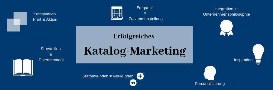 Katalog-Marketing