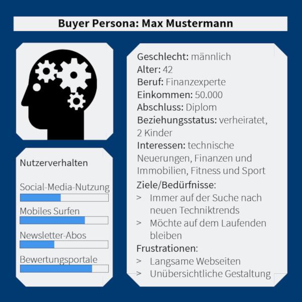 Persona Max Mustermann