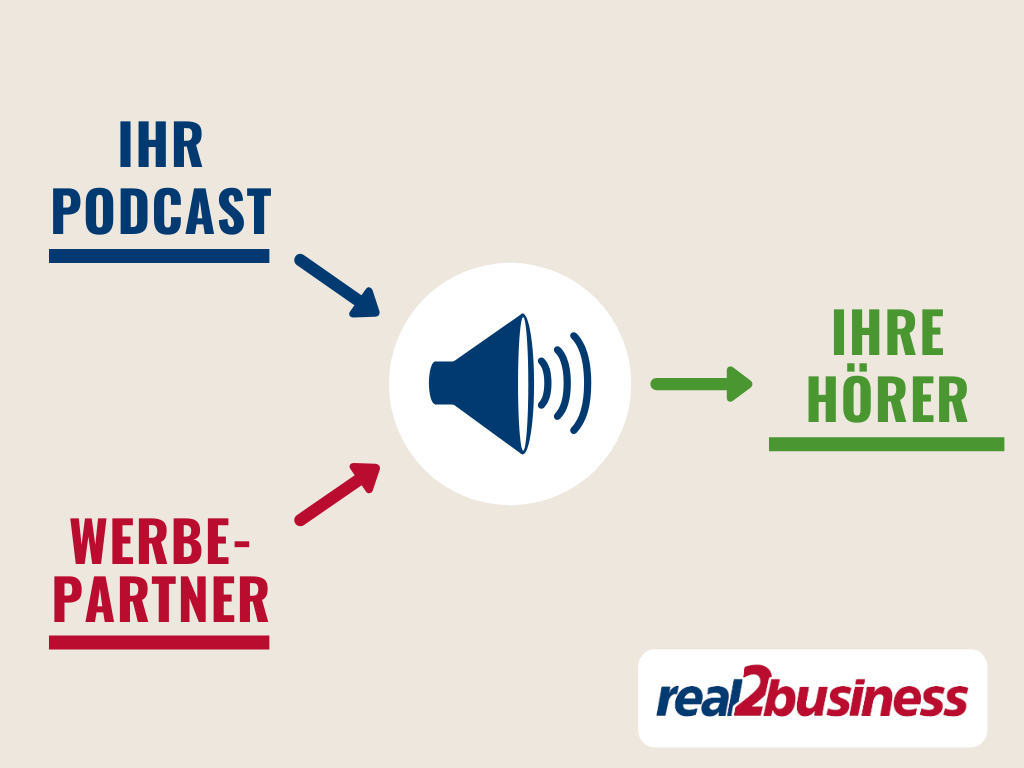 Werbung in Podcasts
