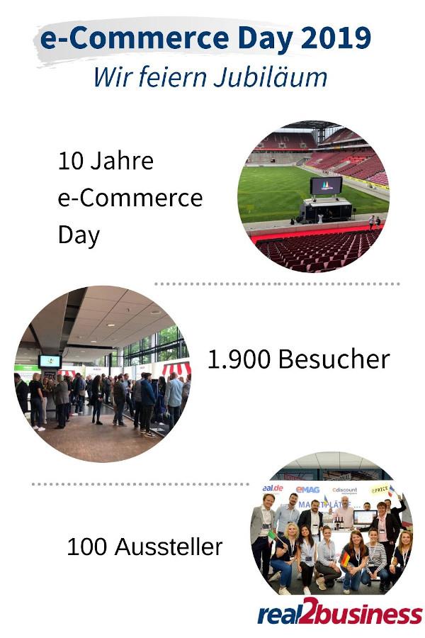 e-commerce day 2019