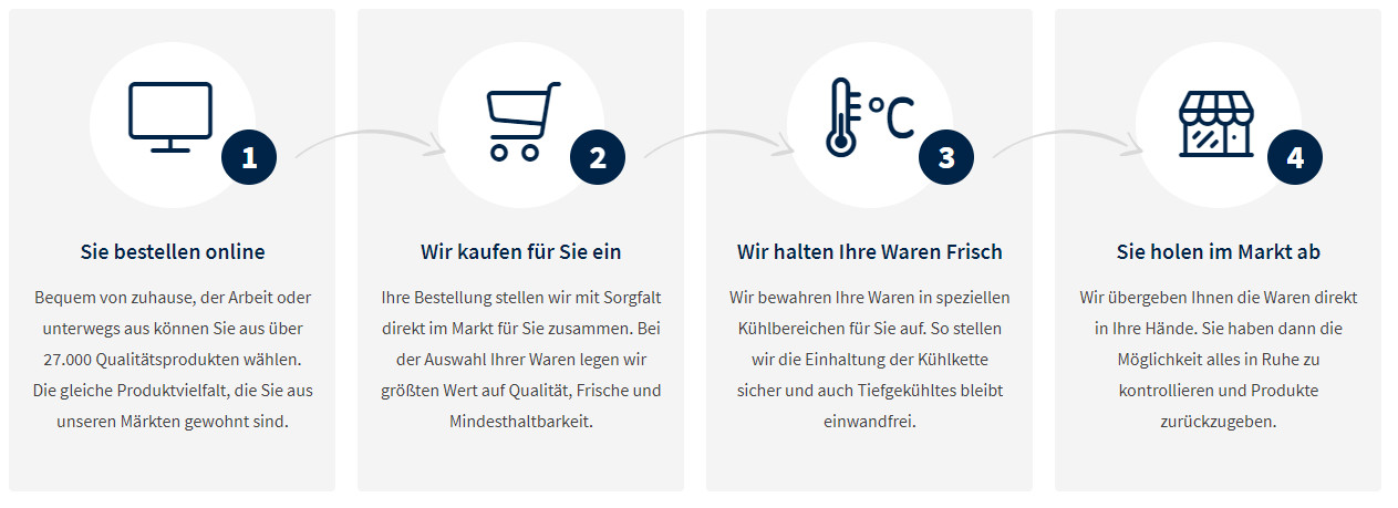 Schritte Click & Collect
